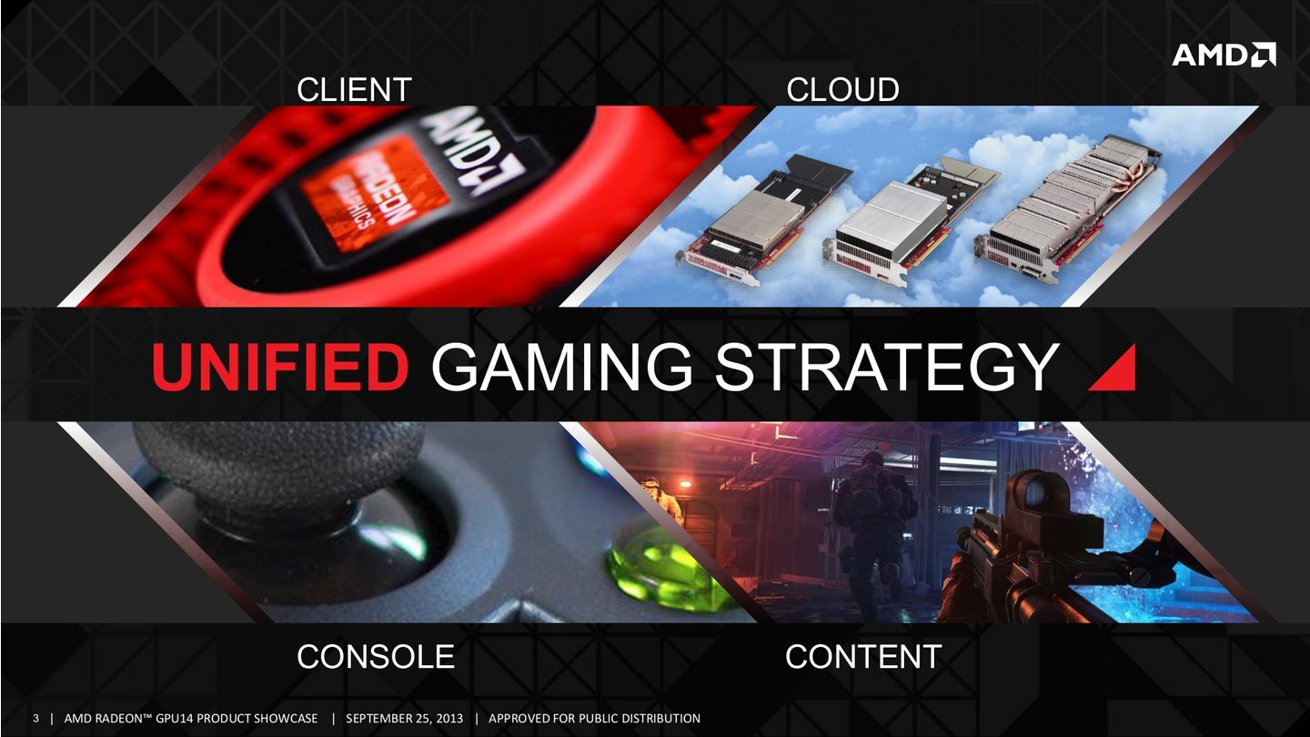 AMD GPU14 Tech Day 3
